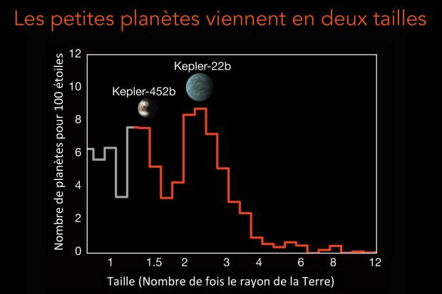 Exoplanetes_FultonHistogram_fr-1.png